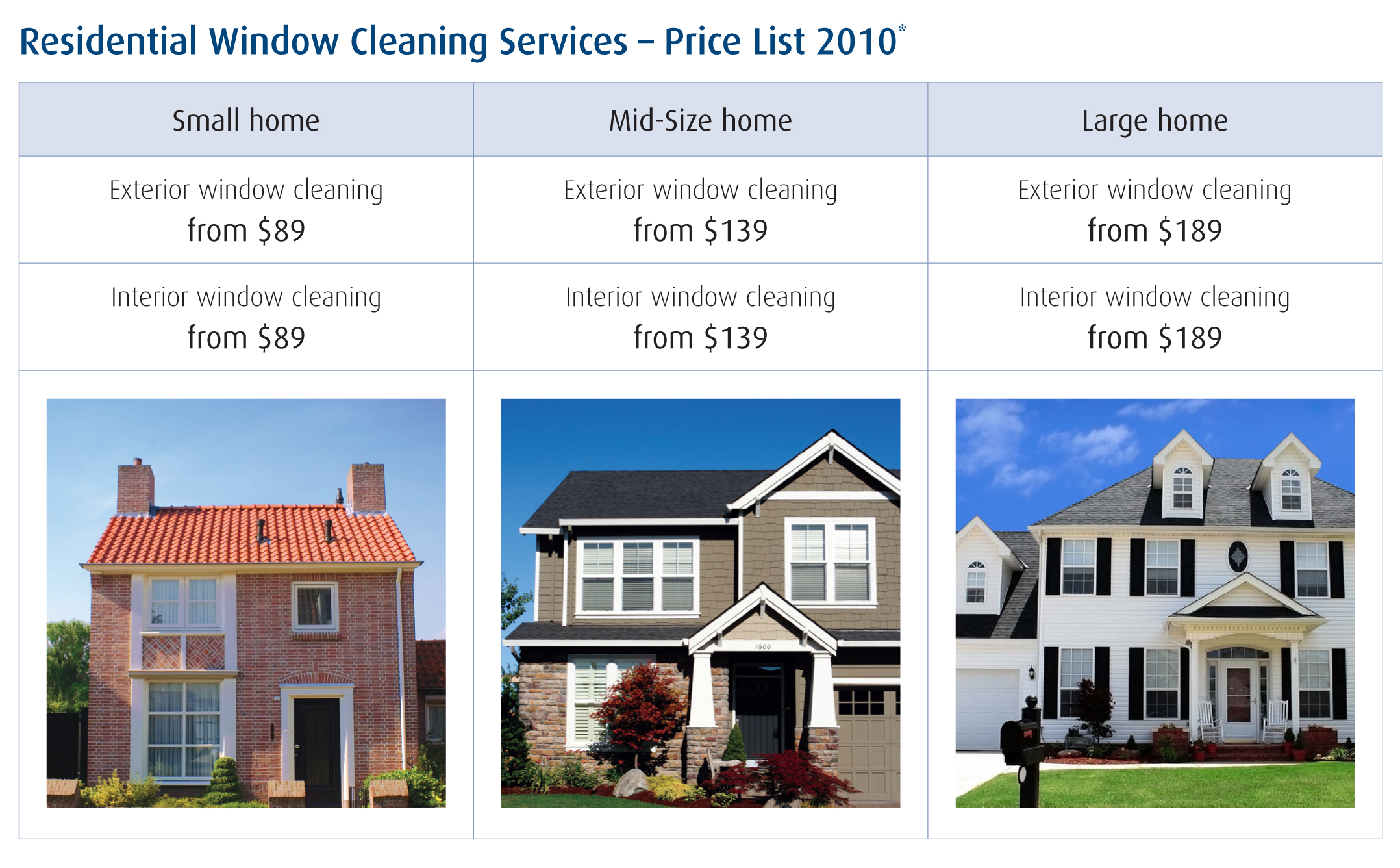 Window cleaning residential window cleaning prices for Cleaning exterior house windows